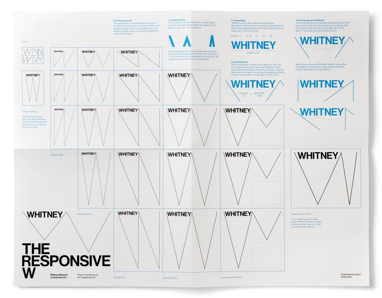 Whitney-EXJ-chart.jpg